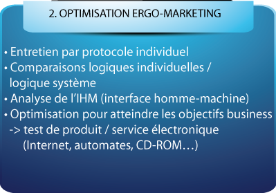 OPTIMISATION ERGO-MARKETING